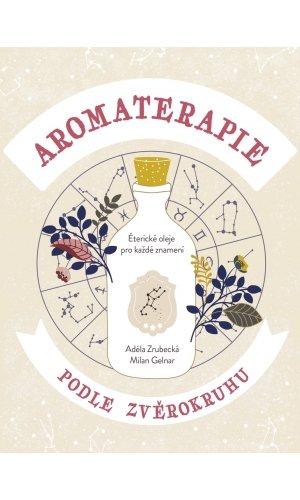 Aromaterapia podl'a zverokruhu