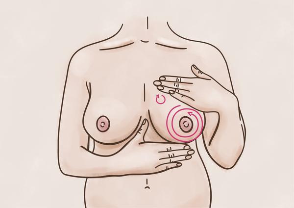 Masáž prsou při retenci - přírodní kosmetika Nobilis Tilia